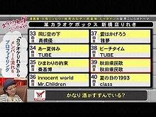 #63 2015/3/14放送 久保みねヒャダ こじらせナイト