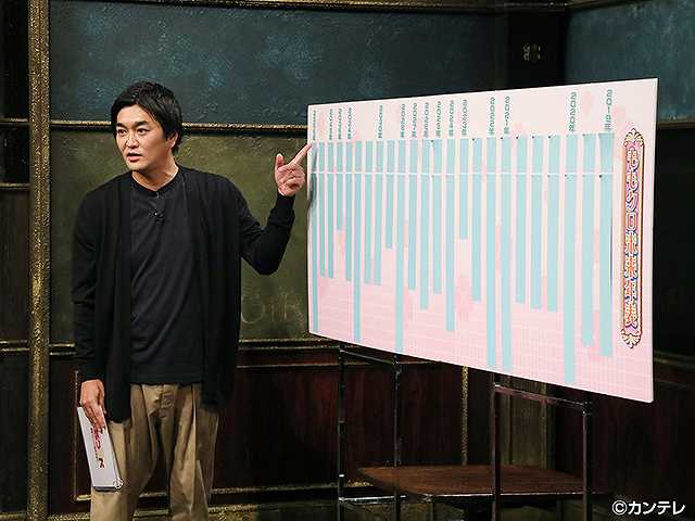 #191 2018/11/23放送 桃色つるべ~お次の方どうぞ~