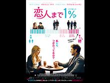 (字幕版)恋人まで1%