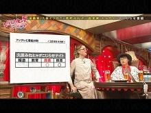 #109 2016/4/23放送 久保みねヒャダ こじらせナイト