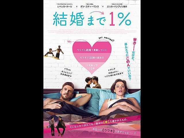 (字幕版)結婚まで1%